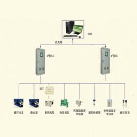 节能环保服务系统
