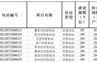 财政部发布第三批光伏扶贫补贴目录
